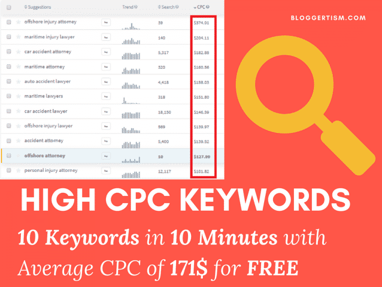 How To Find High CPC Keywords for Free in 10 Minutes